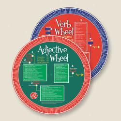Redhouse Yayınevi - Redhouse Adjective Wheel Redhouse Sıfat Çarkı